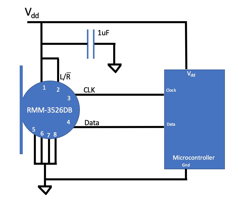 Digital MEMS Interface Circuit